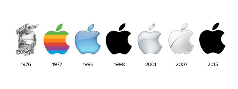 Логотипы Apple
