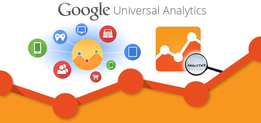 Гугл Аналитикс
