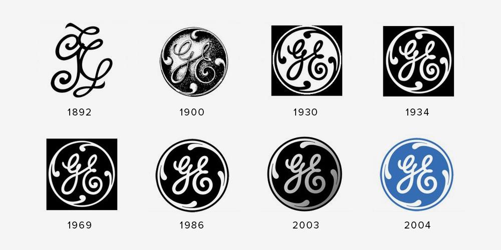 general electric логотип