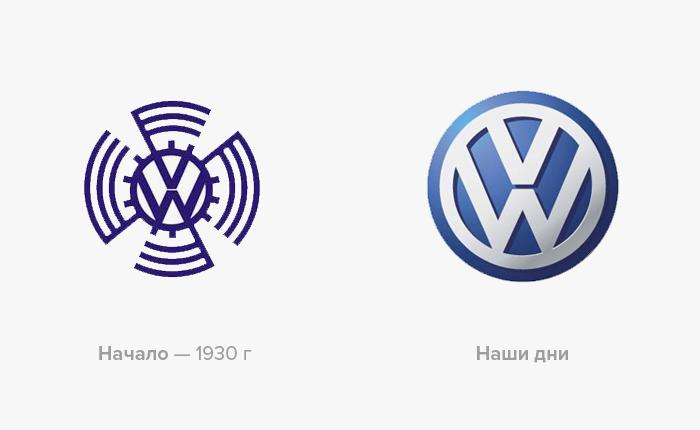 Volkswagen эволюция логотипа