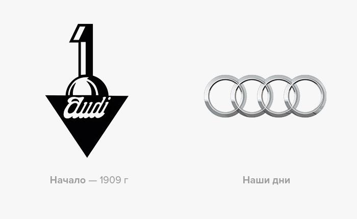 audi эволюция логотипа