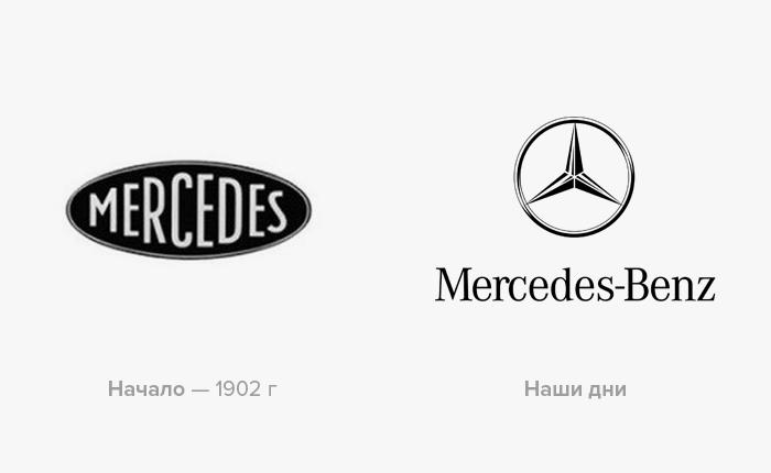 mercedes эволюция логотипа