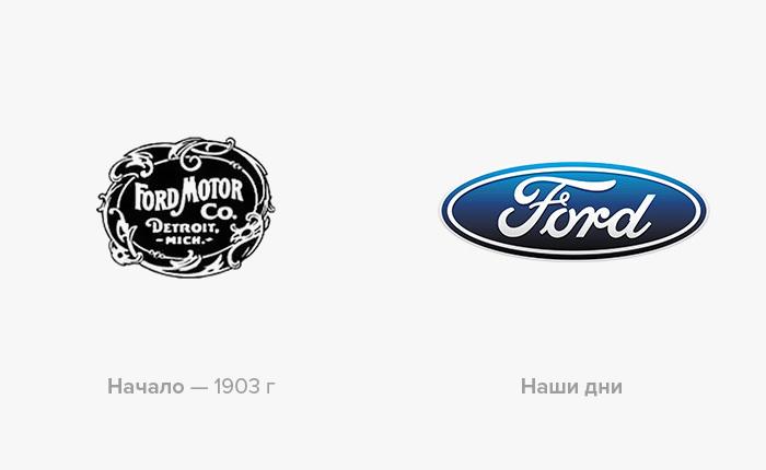 ford эволюция логотипа