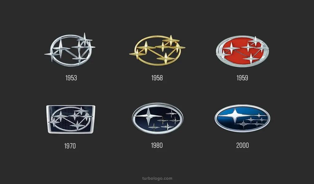 История логотипа Subaru