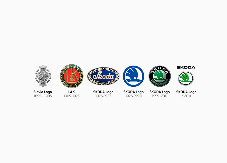 Логотипы Шкода разных годов