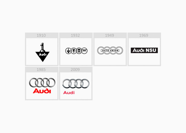 Логотипы Ауди разных годов