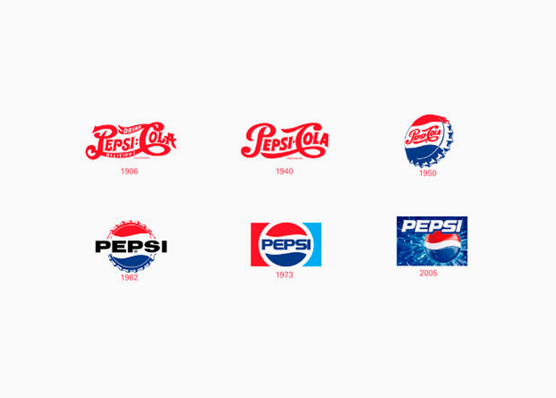 История логотипа Пепси
