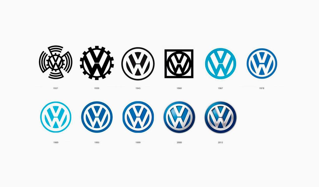 Логотипы Фольксваген разных годов
