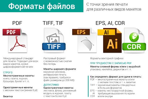 Формат файлов для передачи в типографию