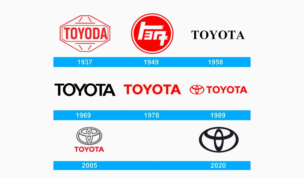 История логотипа Тойота