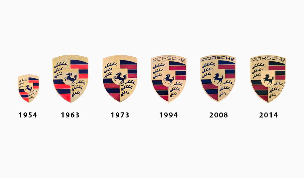 История логотипа Порше